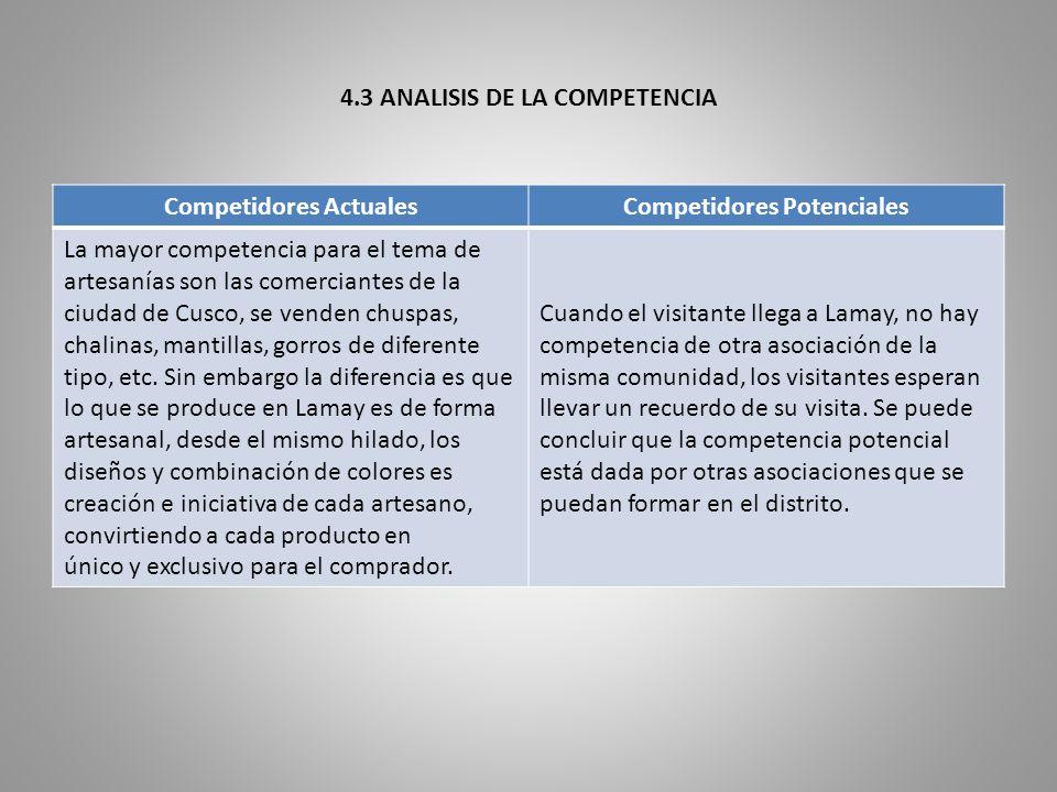 4.3 ANALISIS DE LA COMPETENCIA Competidores ActualesCompetidores Potenciales La mayor competencia para el tema de artesanías son las comerciantes de la ciudad de Cusco, se venden chuspas, chalinas, mantillas, gorros de diferente tipo, etc.