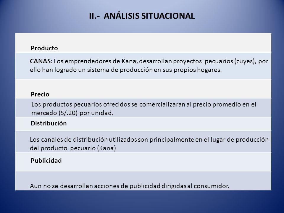 II.- ANÁLISIS SITUACIONAL Producto CANAS: Los emprendedores de Kana, desarrollan proyectos pecuarios (cuyes), por ello han logrado un sistema de produ