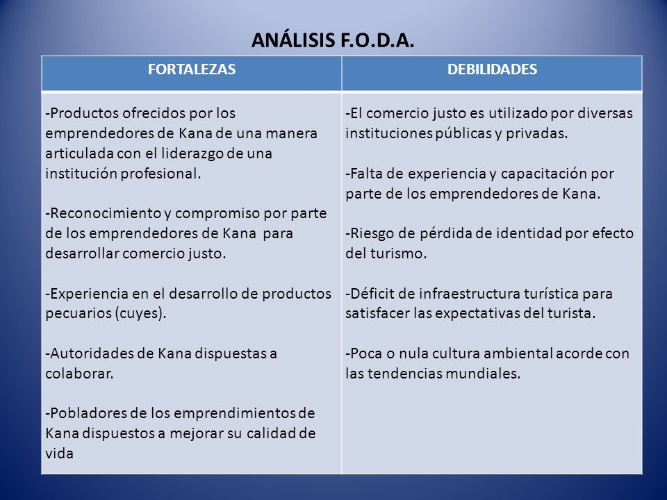 ANÁLISIS F.O.D.A. FORTALEZASDEBILIDADES -Productos ofrecidos por los emprendedores de Kana de una manera articulada con el liderazgo de una institució