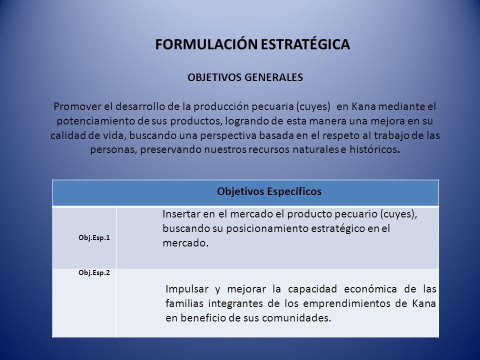 OBJETIVOS GENERALES Promover el desarrollo de la producción pecuaria (cuyes) en Kana mediante el potenciamiento de sus productos, logrando de esta man