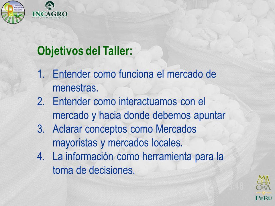 Objetivos del Taller: 1.Entender como funciona el mercado de menestras.