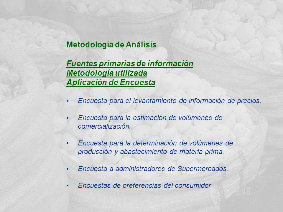 Metodología de Análisis Fuentes primarias de información Metodología utilizada Aplicación de Encuesta Encuesta para el levantamiento de información de precios.