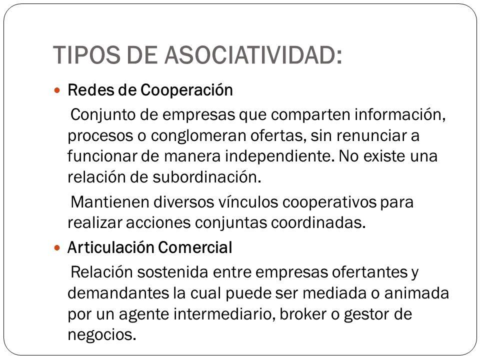 TIPOS DE ASOCIATIVIDAD: Redes de Cooperación Conjunto de empresas que comparten información, procesos o conglomeran ofertas, sin renunciar a funcionar