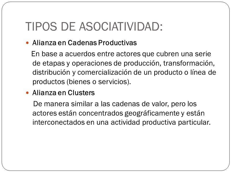 TIPOS DE ASOCIATIVIDAD: Alianza en Cadenas Productivas En base a acuerdos entre actores que cubren una serie de etapas y operaciones de producción, tr