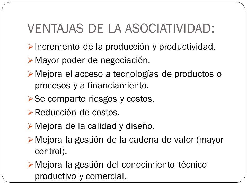 VENTAJAS DE LA ASOCIATIVIDAD: Incremento de la producción y productividad. Mayor poder de negociación. Mejora el acceso a tecnologías de productos o p