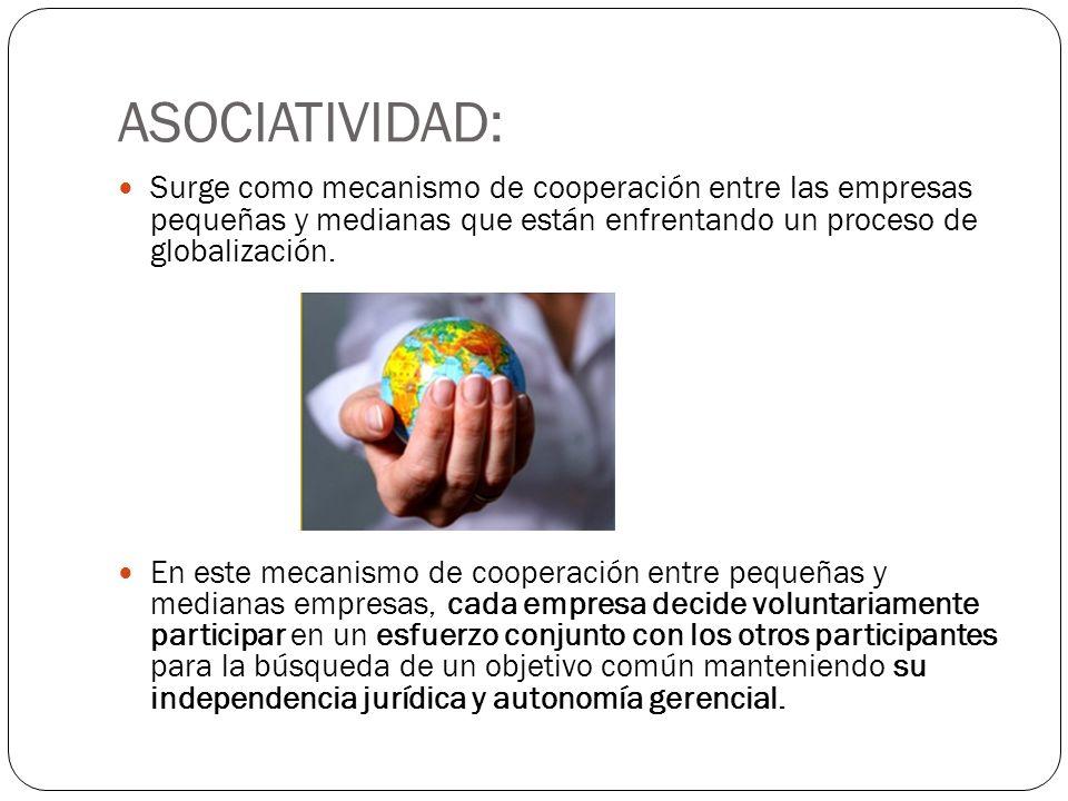 ASOCIATIVIDAD: Surge como mecanismo de cooperación entre las empresas pequeñas y medianas que están enfrentando un proceso de globalización. En este m