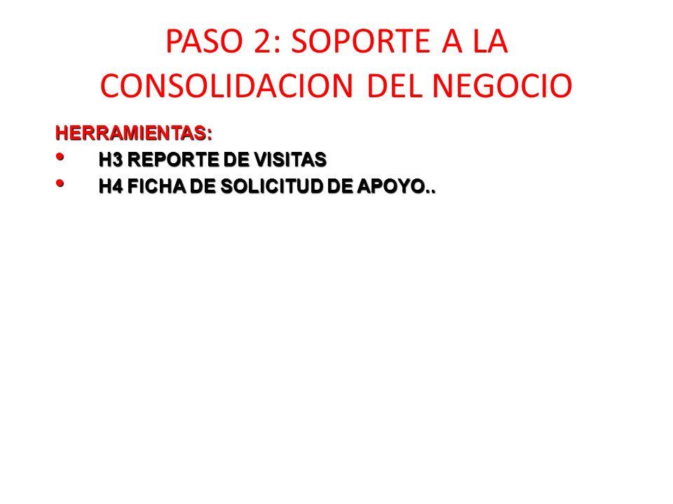 HERRAMIENTAS: H3 REPORTE DE VISITAS H3 REPORTE DE VISITAS H4 FICHA DE SOLICITUD DE APOYO.. H4 FICHA DE SOLICITUD DE APOYO.. PASO 2: SOPORTE A LA CONSO