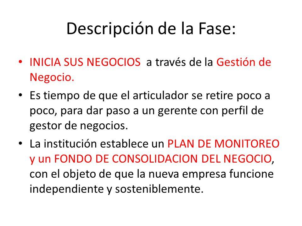Descripción de la Fase: INICIA SUS NEGOCIOS a través de la Gestión de Negocio.