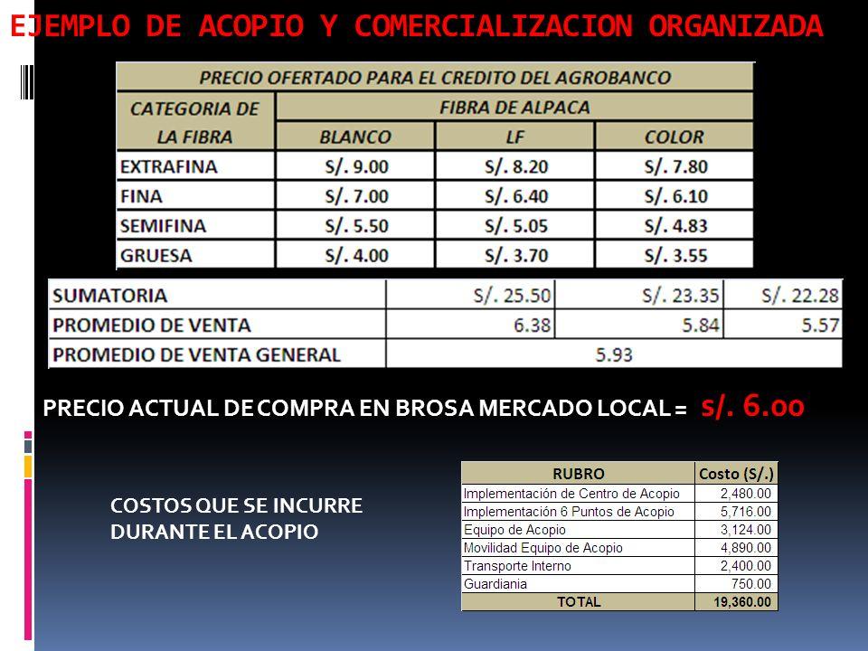 EJEMPLO DE ACOPIO Y COMERCIALIZACION ORGANIZADA PRECIO ACTUAL DE COMPRA EN BROSA MERCADO LOCAL = s/. 6.00 COSTOS QUE SE INCURRE DURANTE EL ACOPIO