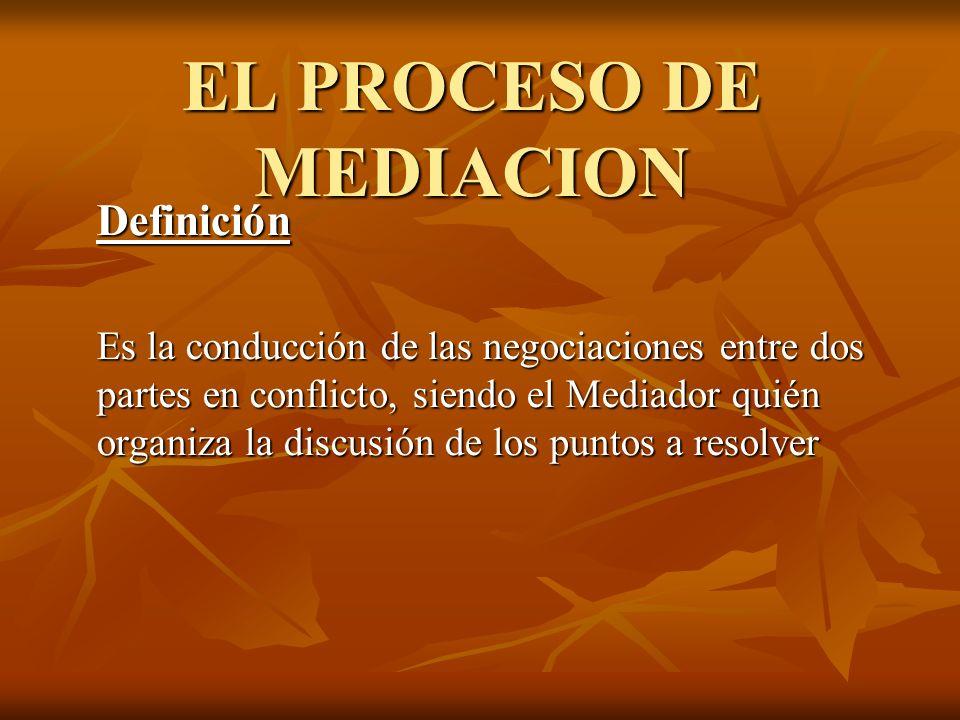 EL PROCESO DE MEDIACION Definición Es la conducción de las negociaciones entre dos partes en conflicto, siendo el Mediador quién organiza la discusión