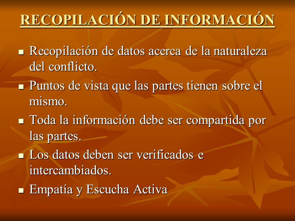 RECOPILACIÓN DE INFORMACIÓN Recopilación de datos acerca de la naturaleza del conflicto. Recopilación de datos acerca de la naturaleza del conflicto.