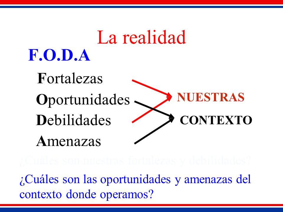 La realidad F.O.D.A Fortalezas Oportunidades Debilidades Amenazas NUESTRAS CONTEXTO ¿Cuáles son nuestras fortalezas y debilidades.