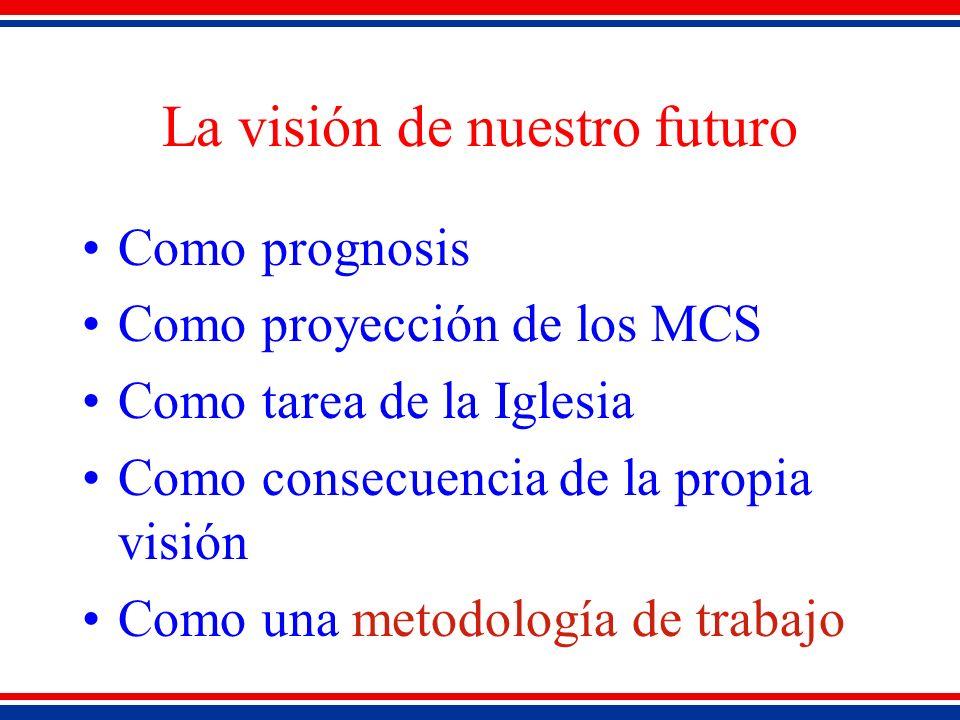 La visión de nuestro futuro Como prognosis Como proyección de los MCS Como tarea de la Iglesia Como consecuencia de la propia visión Como una metodología de trabajo