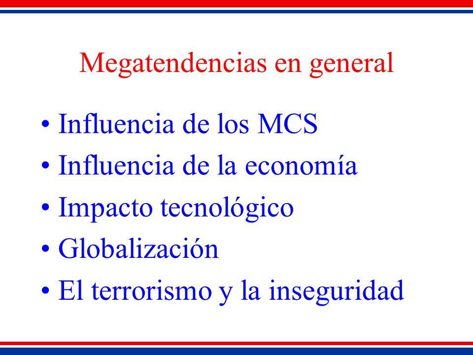Megatendencias en general Influencia de los MCS Influencia de la economía Impacto tecnológico Globalización El terrorismo y la inseguridad
