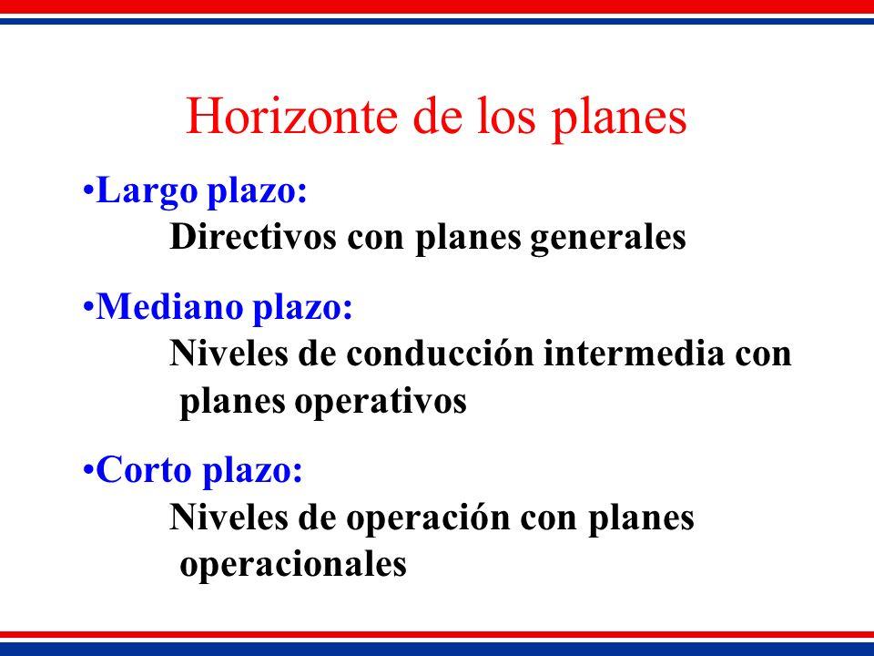 Horizonte de los planes Largo plazo: Directivos con planes generales Mediano plazo: Niveles de conducción intermedia con planes operativos Corto plazo: Niveles de operación con planes operacionales
