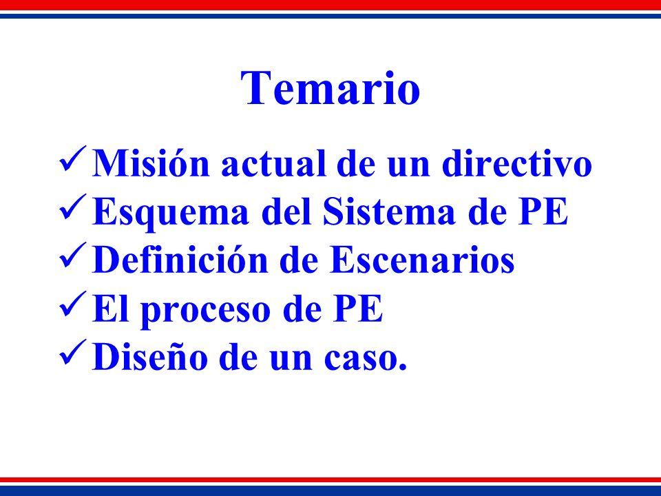 Temario Misión actual de un directivo Esquema del Sistema de PE Definición de Escenarios El proceso de PE Diseño de un caso.