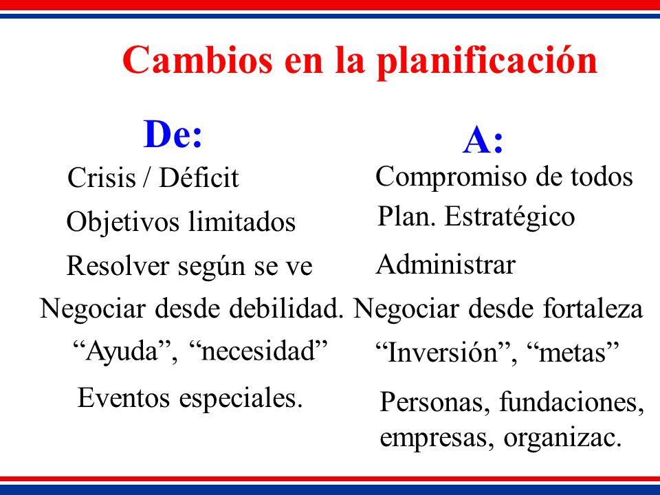 Cambios en la planificación Crisis / Déficit Compromiso de todos Objetivos limitados Plan.