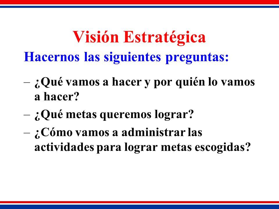 Visión Estratégica Hacernos las siguientes preguntas: –¿Qué vamos a hacer y por quién lo vamos a hacer.