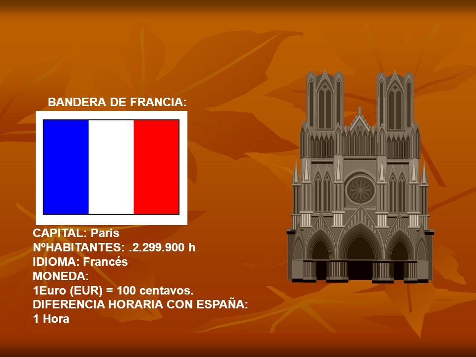 CAPITAL: Paris NºHABITANTES:.2.299.900 h IDIOMA: Francés MONEDA: 1Euro (EUR) = 100 centavos. DIFERENCIA HORARIA CON ESPAÑA: 1 Hora BANDERA DE FRANCIA:
