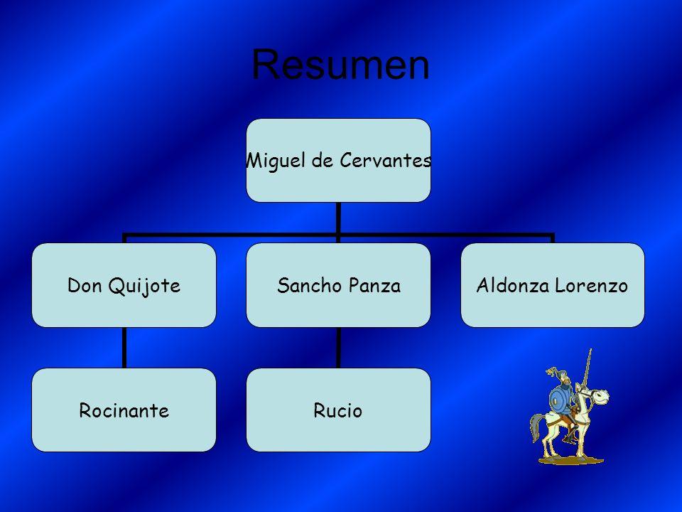 Elaborado por: FIN Carmen Fernández