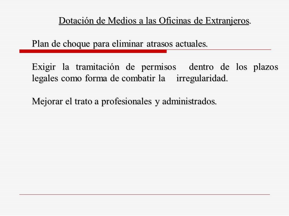Dotación de Medios a las Oficinas de Extranjeros. Plan de choque para eliminar atrasos actuales.