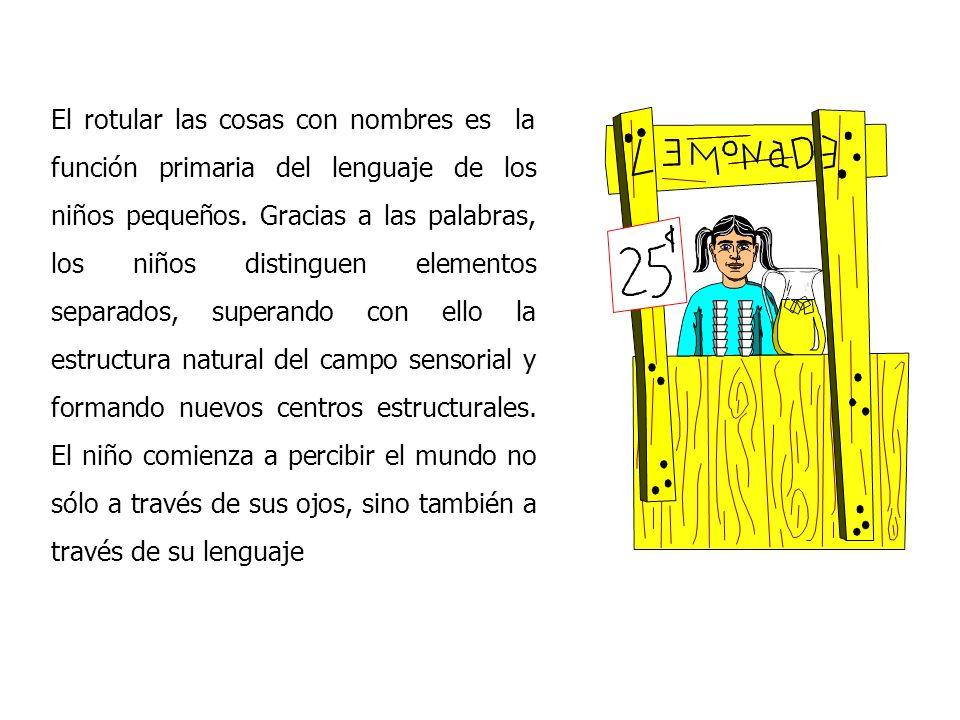 El rotular las cosas con nombres es la función primaria del lenguaje de los niños pequeños. Gracias a las palabras, los niños distinguen elementos sep