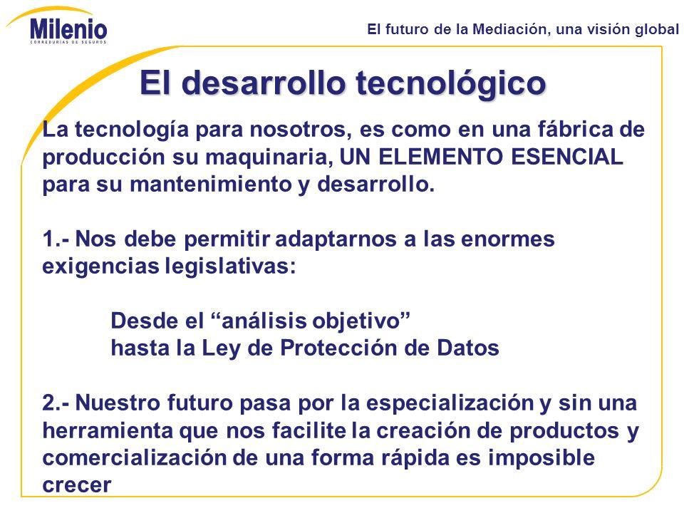 El futuro de la Mediación, una visión global La tecnología para nosotros, es como en una fábrica de producción su maquinaria, UN ELEMENTO ESENCIAL para su mantenimiento y desarrollo.