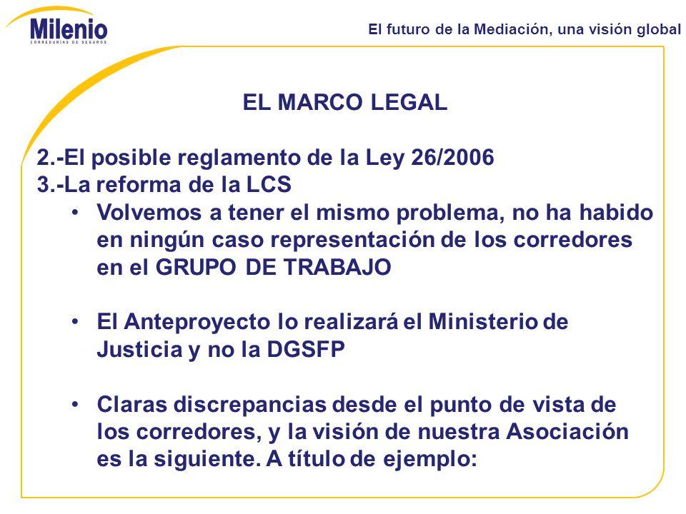 El futuro de la Mediación, una visión global EL MARCO LEGAL 2.-El posible reglamento de la Ley 26/2006 3.-La reforma de la LCS Volvemos a tener el mismo problema, no ha habido en ningún caso representación de los corredores en el GRUPO DE TRABAJO El Anteproyecto lo realizará el Ministerio de Justicia y no la DGSFP Claras discrepancias desde el punto de vista de los corredores, y la visión de nuestra Asociación es la siguiente.