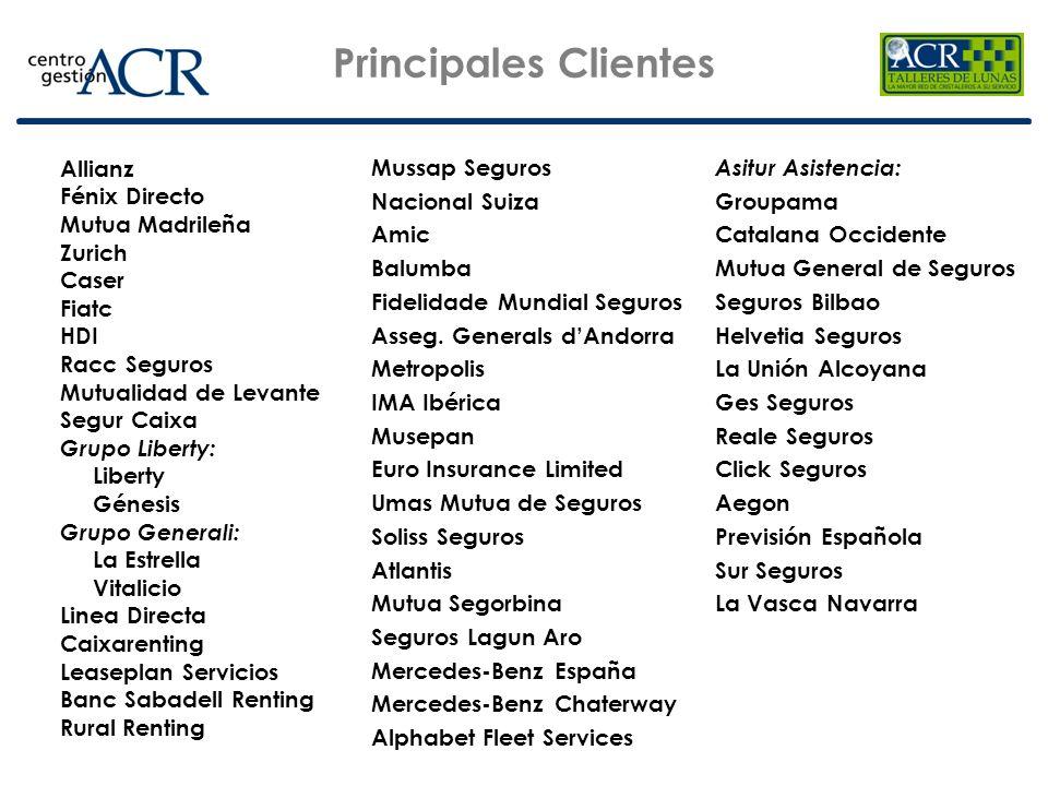 Principales Clientes Allianz Fénix Directo Mutua Madrileña Zurich Caser Fiatc HDI Racc Seguros Mutualidad de Levante Segur Caixa Grupo Liberty: Libert