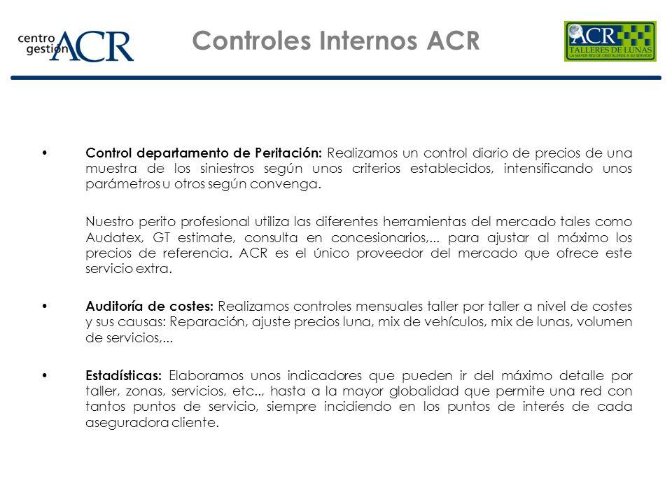 Controles Internos ACR Control departamento de Peritación: Realizamos un control diario de precios de una muestra de los siniestros según unos criteri