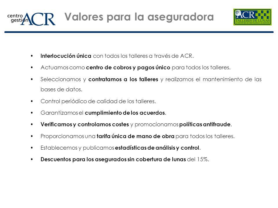Interlocución única con todos los talleres a través de ACR. Actuamos como centro de cobros y pagos único para todos los talleres. Seleccionamos y cont