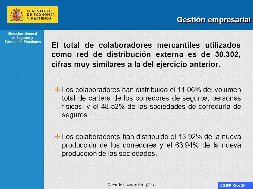 DGSFP 12 de 20 Dirección General de Seguros y Fondos de Pensiones Ricardo Lozano Aragüés Gestión empresarial El total de colaboradores mercantiles utilizados como red de distribución externa es de 30.302, cifras muy similares a la del ejercicio anterior.