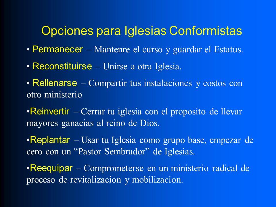 Opciones para Iglesias Conformistas Permanecer – Mantenre el curso y guardar el Estatus. Reconstituirse – Unirse a otra Iglesia. Rellenarse – Comparti