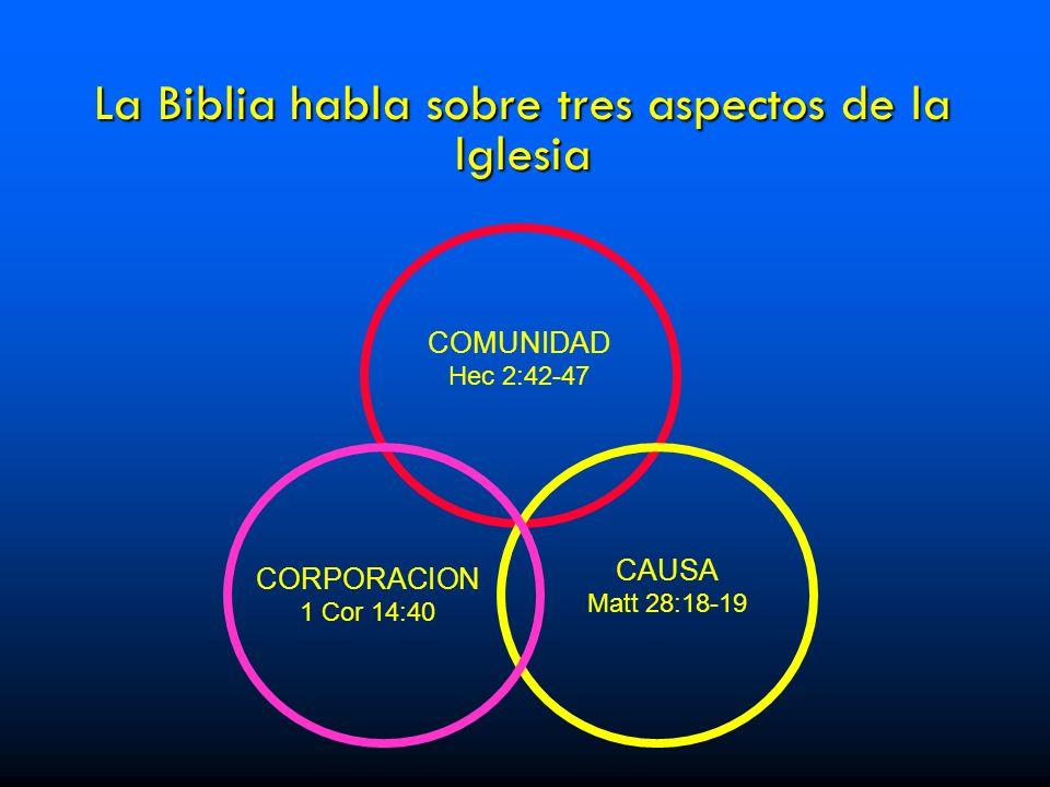La Biblia habla sobre tres aspectos de la Iglesia COMUNIDAD Hec 2:42-47 CAUSA Matt 28:18-19 CORPORACION 1 Cor 14:40
