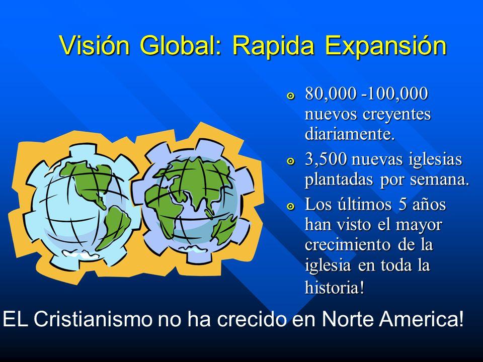 EL Cristianismo no ha crecido en Norte America! Visión Global: Rapida Expansión 80,000 -100,000 nuevos creyentes diariamente. 80,000 -100,000 nuevos c