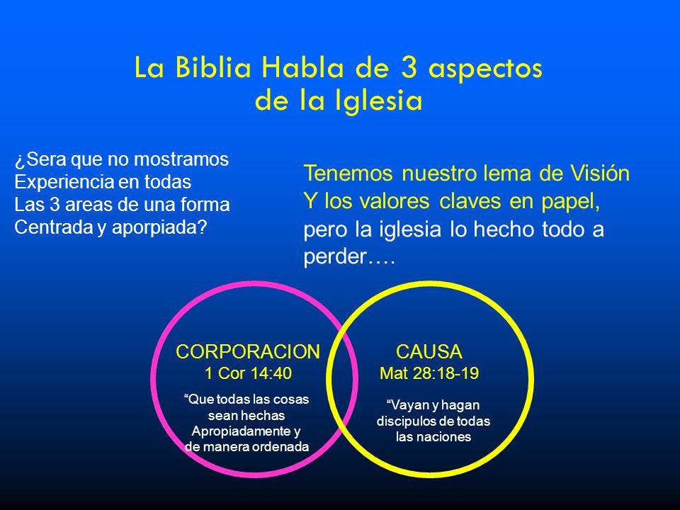 La Biblia Habla de 3 aspectos de la Iglesia Tenemos nuestro lema de Visión Y los valores claves en papel, pero la iglesia lo hecho todo a perder…. COR