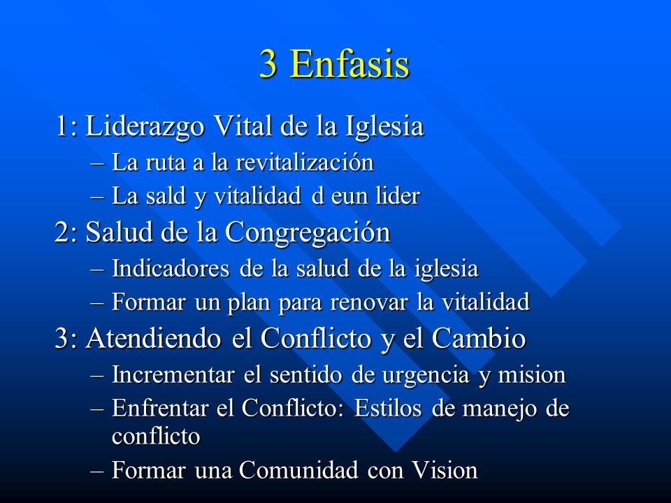3 Enfasis 1: Liderazgo Vital de la Iglesia –La ruta a la revitalización –La sald y vitalidad d eun lider 2: Salud de la Congregación –Indicadores de l