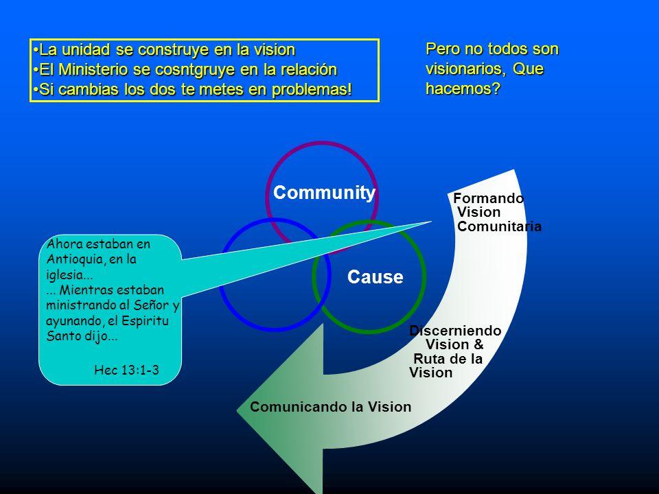 Cause Community Discerniendo Vision & Ruta de la Vision Comunicando la Vision Formando Vision Comunitaria La unidad se construye en la visionLa unidad
