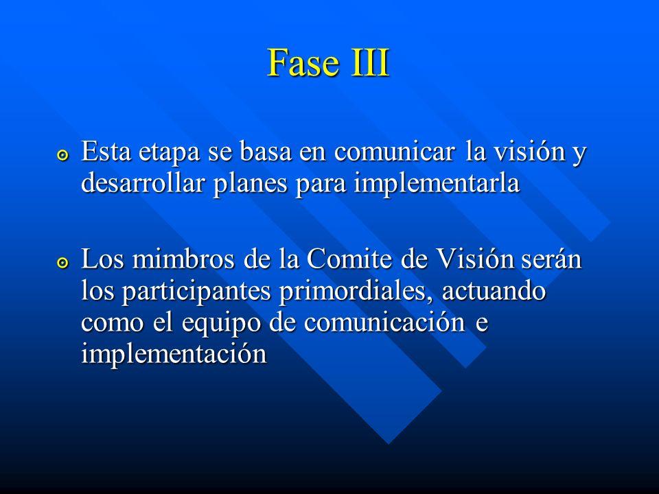 Fase III Esta etapa se basa en comunicar la visión y desarrollar planes para implementarla Esta etapa se basa en comunicar la visión y desarrollar pla