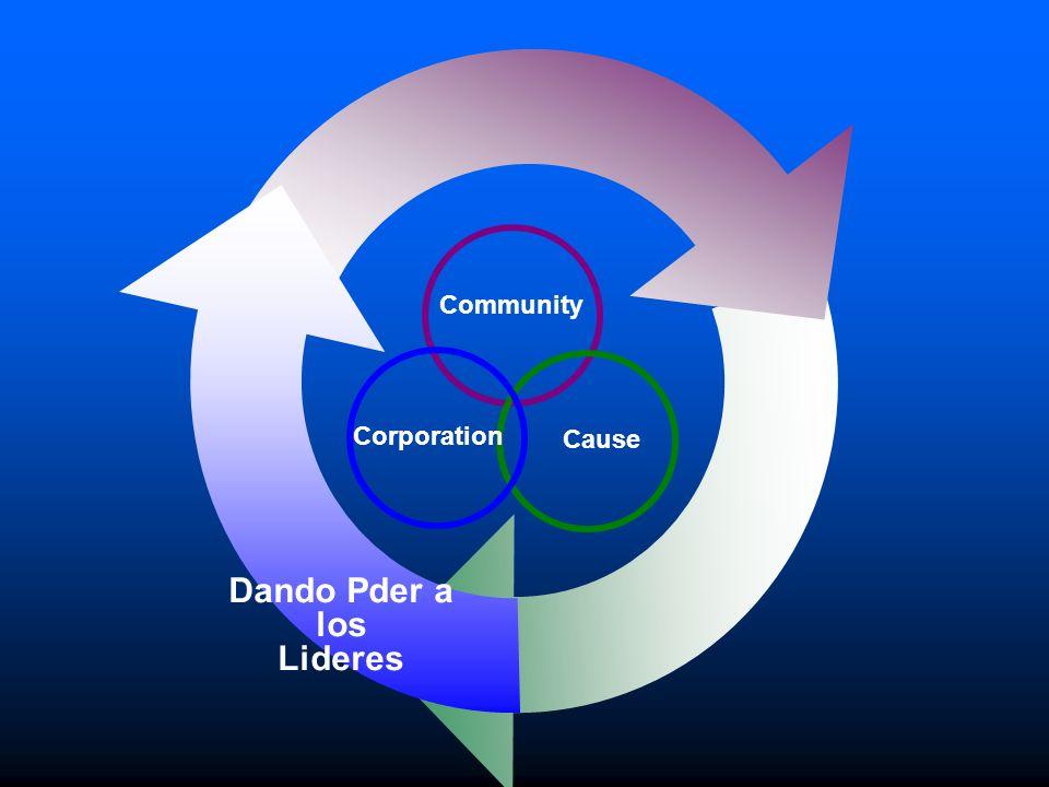 Cause Corporation Community Dando Pder a los Lideres