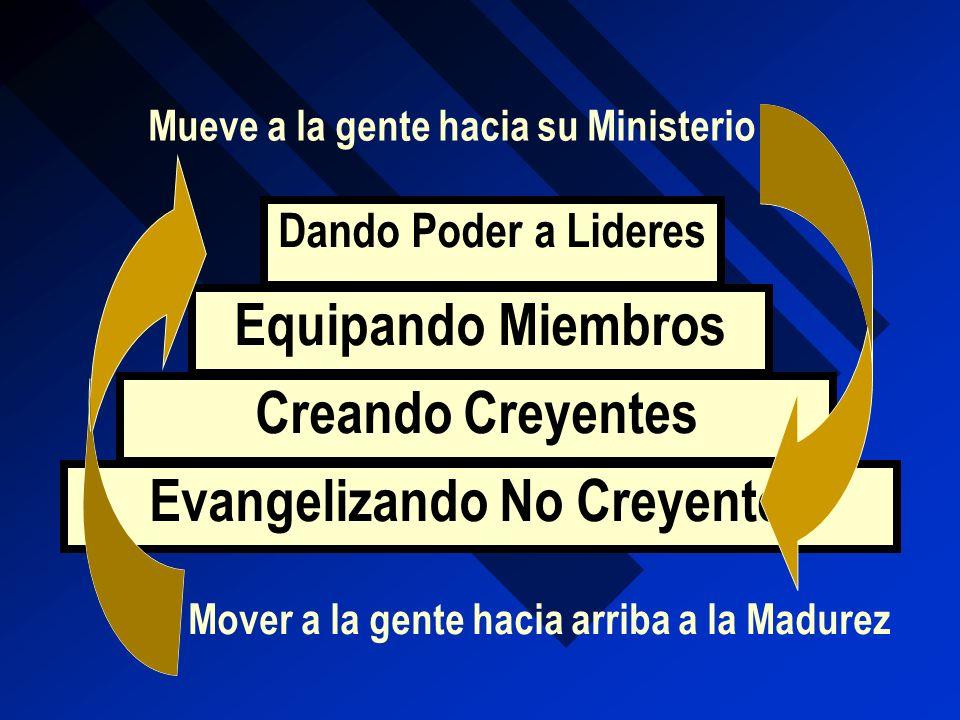 Evangelizando No Creyentes Creando Creyentes Equipando Miembros Dando Poder a Lideres Mover a la gente hacia arriba a la Madurez Mueve a la gente haci