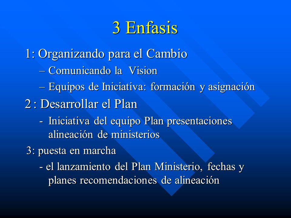 3 Enfasis 1: Organizando para el Cambio –Comunicando la Vision –Equipos de Iniciativa: formación y asignación 2 : Desarrollar el Plan -Iniciativa del
