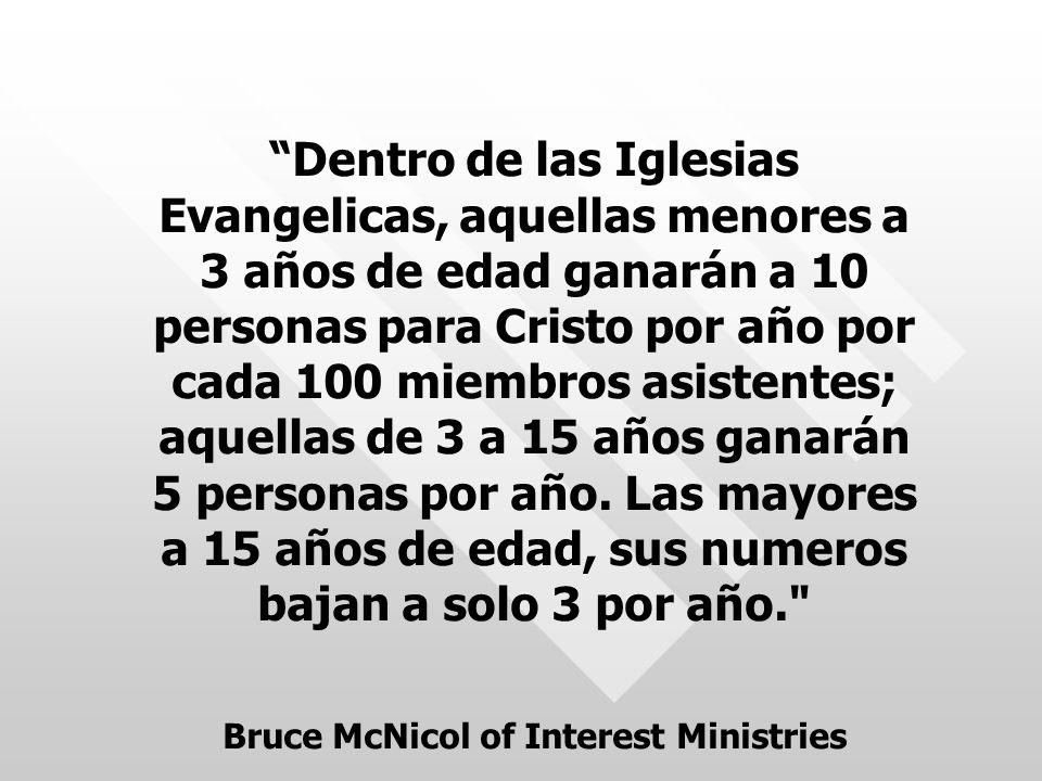 Dentro de las Iglesias Evangelicas, aquellas menores a 3 años de edad ganarán a 10 personas para Cristo por año por cada 100 miembros asistentes; aque