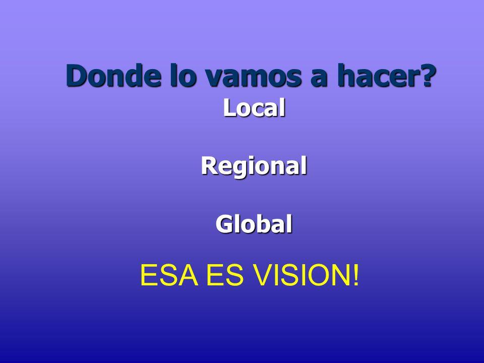 Donde lo vamos a hacer? Local Local Regional Regional Global Global ESA ES VISION!