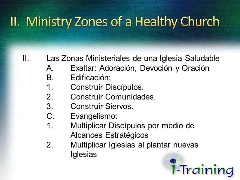 II.Las Zonas Ministeriales de una Iglesia Saludable A.Exaltar: Adoración, Devoción y Oración B.Edificación: 1.Construir Discípulos. 2.Construir Comuni