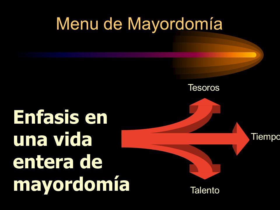 Menu de Mayordomía Enfasis en una vida entera de mayordomía Tesoros Tiempo Talento