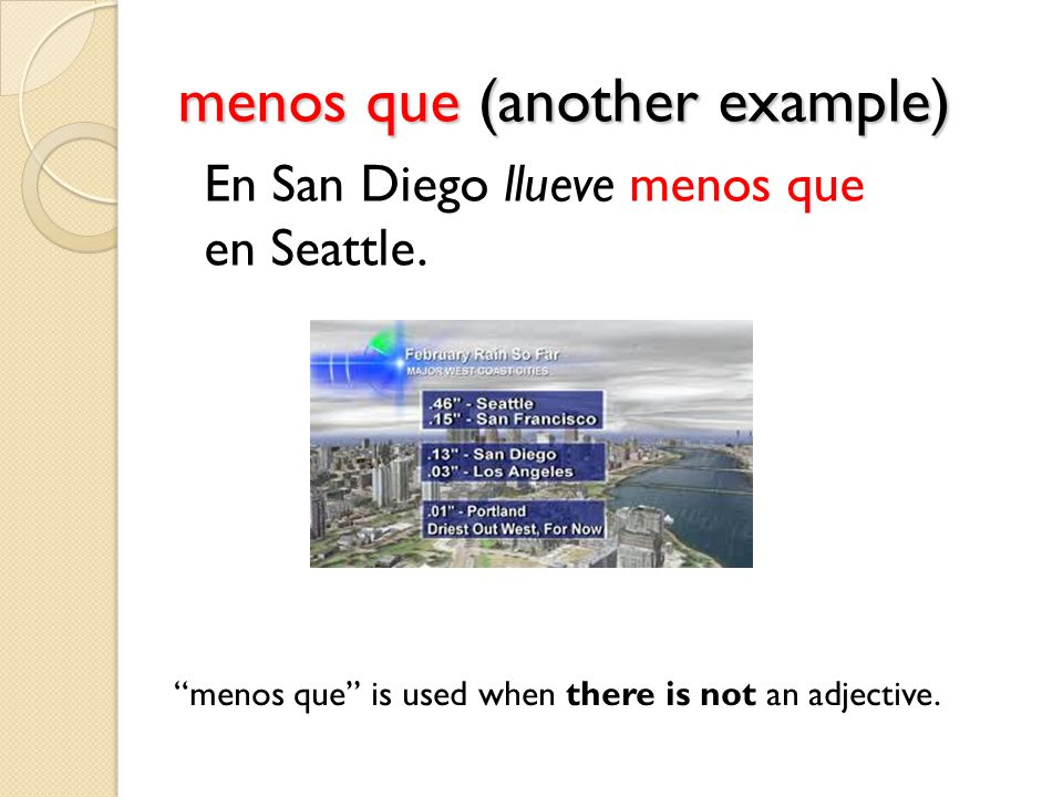 menos que (another example) menos que is used when there is not an adjective. En San Diego llueve menos que en Seattle.