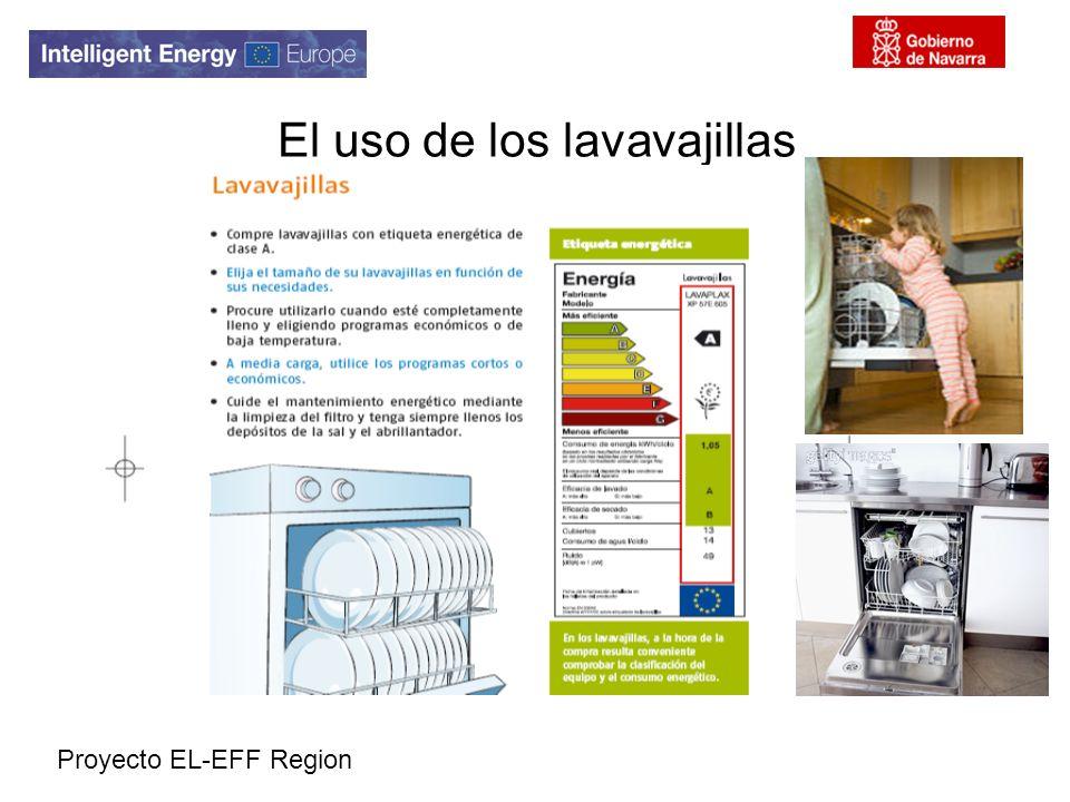 Proyecto EL-EFF Region El uso de los lavavajillas