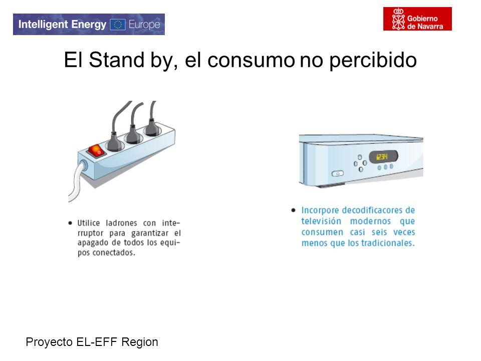 Proyecto EL-EFF Region El Stand by, el consumo no percibido