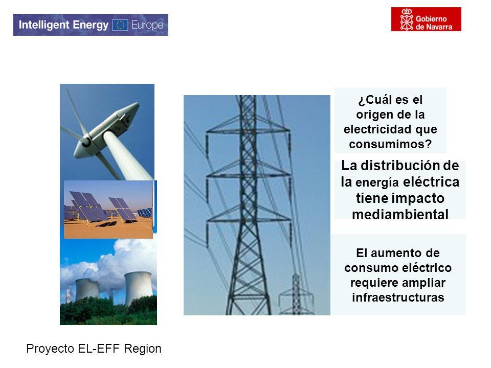 Proyecto EL-EFF Region ¿Cuál es el origen de la electricidad que consumimos? La distribución de la energía eléctrica tiene impacto mediambiental El au